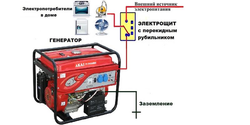 Подключение генератора к сети дома