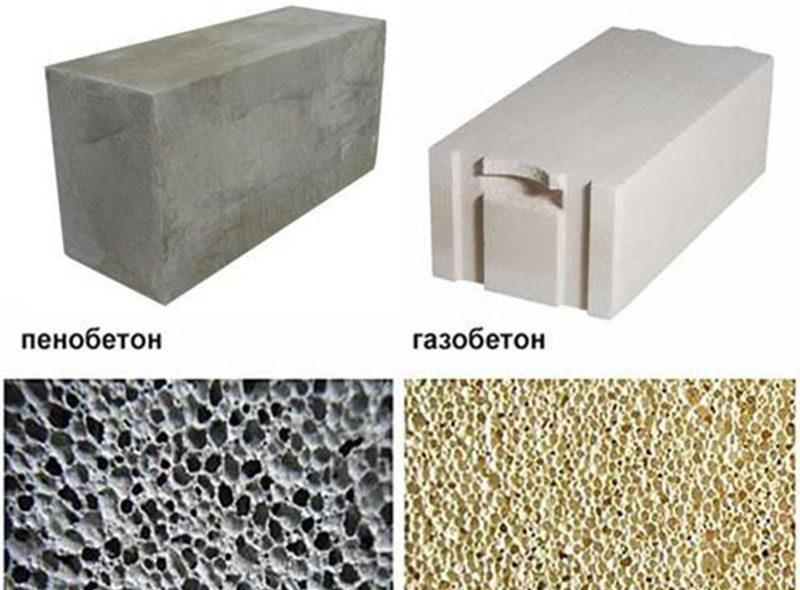 Разница между газобетоном и пенобетоном.