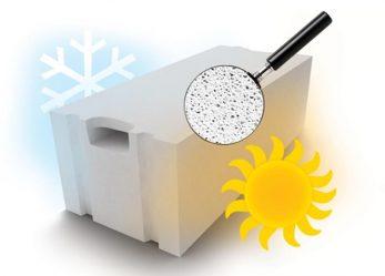Характеристики газобетонов. Насколько теплый газобетон?
