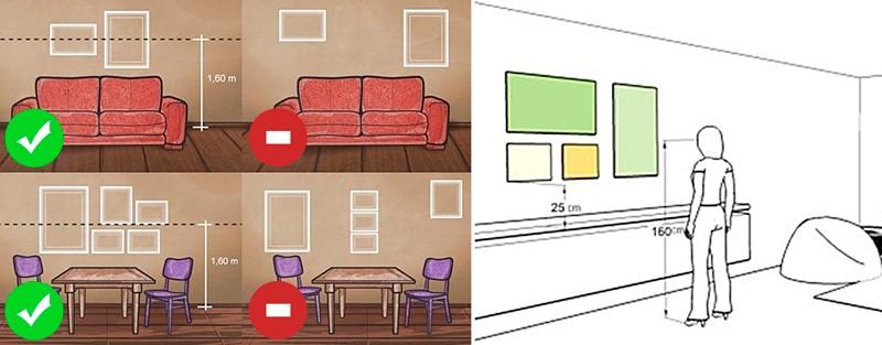 Как правильно разместить картину